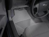 Накладки на Kia sorento 2008